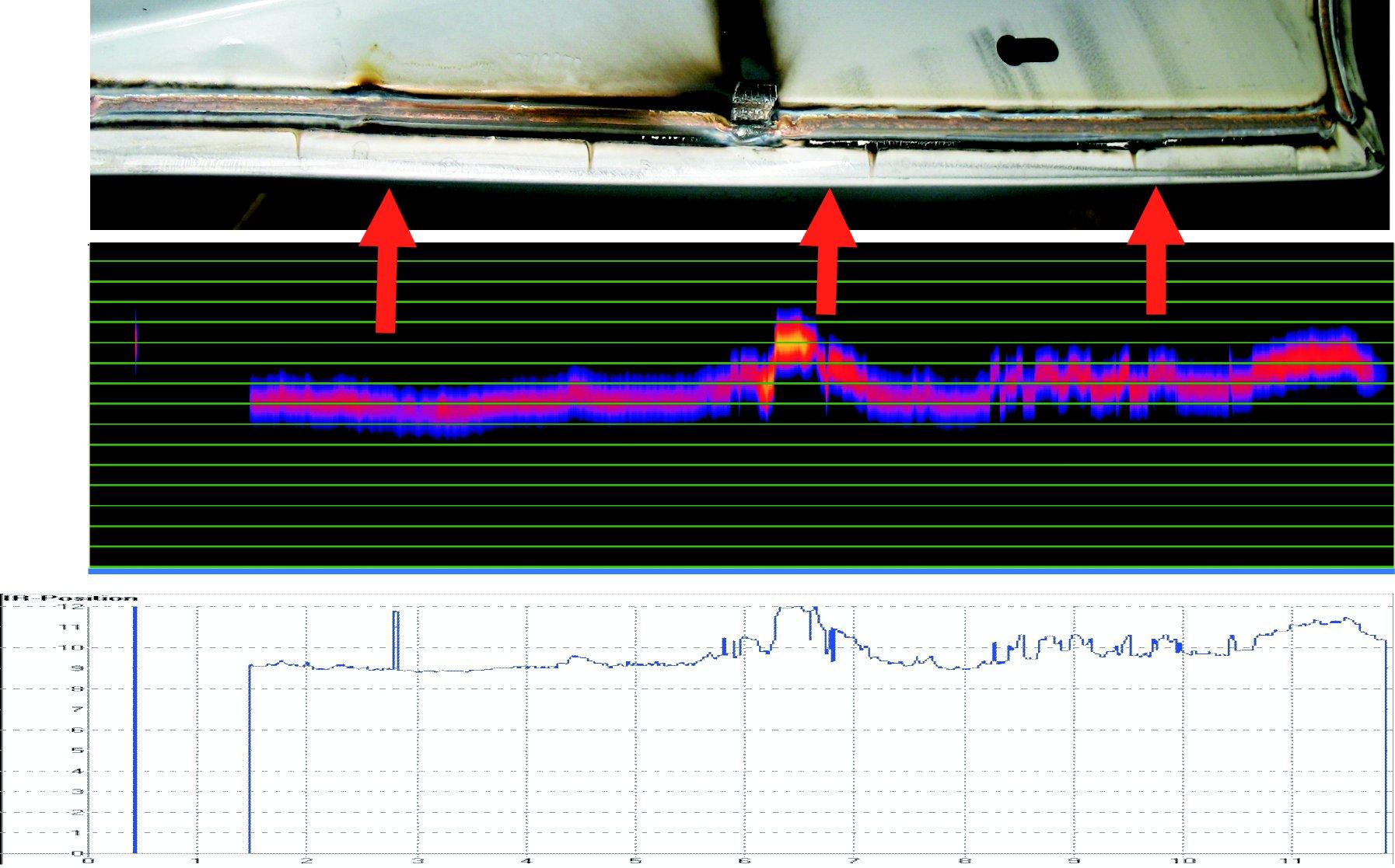 HKS ThermoProfilScanner Fehleranalyse Bindefehler klein