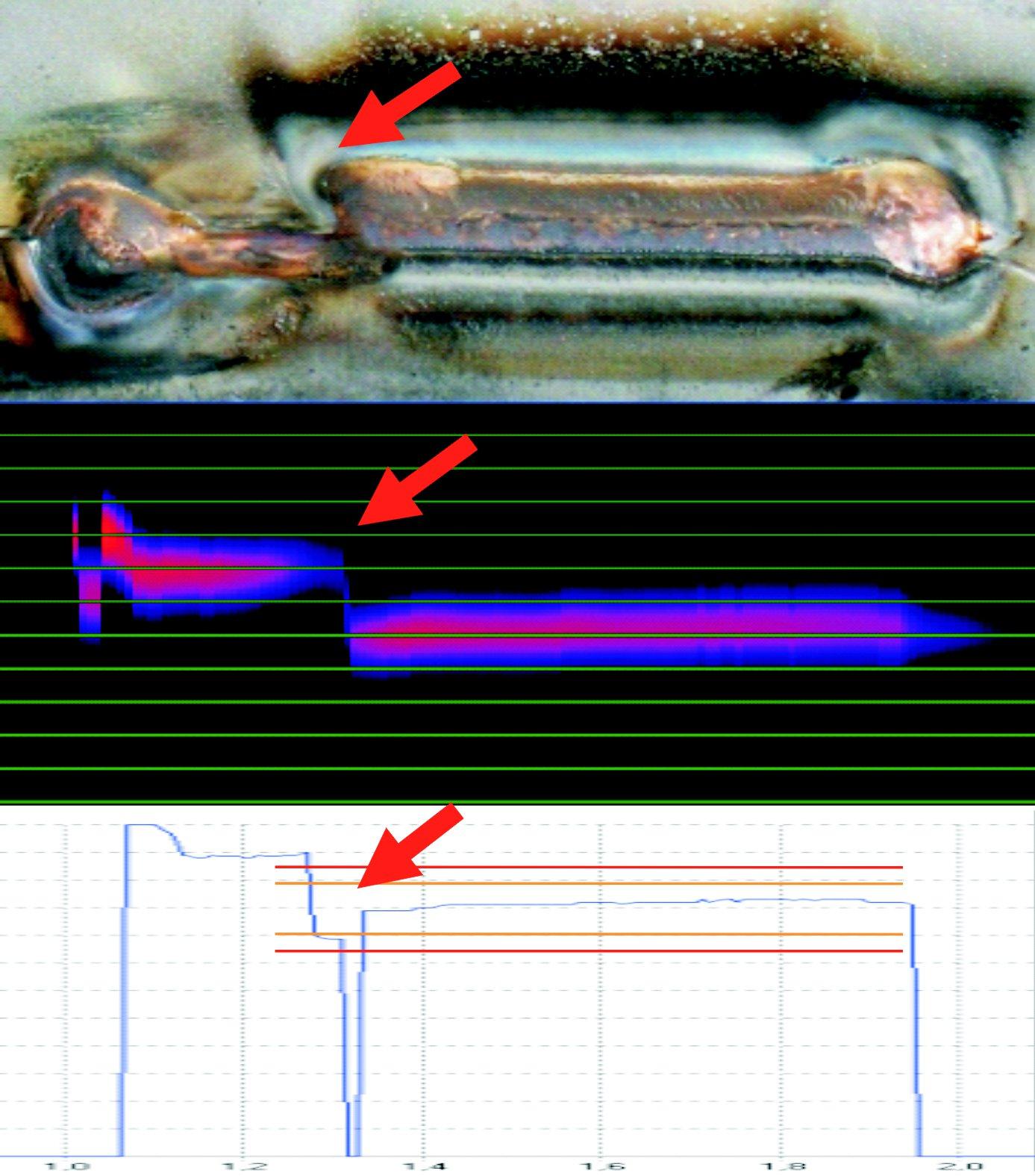 HKS ThermoProfilScanner Bindefehler