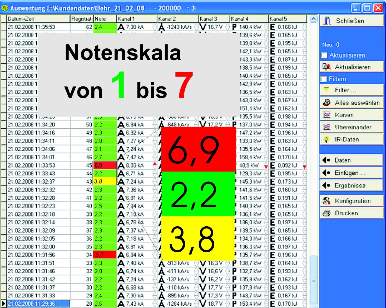HKS WeldQAS Bewertungssystem