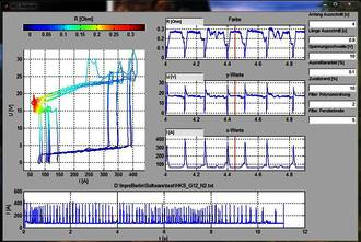 HKS WeldAnalyst Prozessanalyse